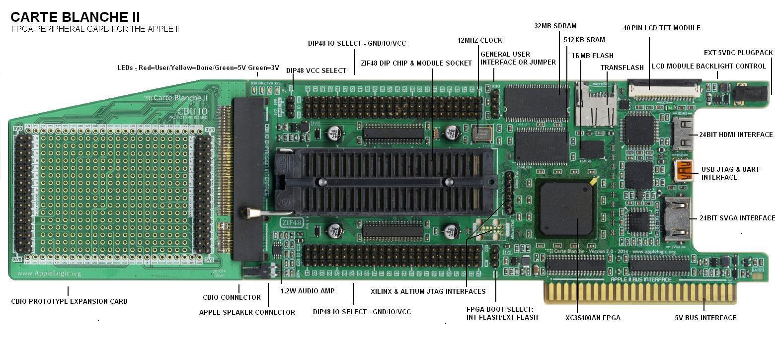 Basic Motherboard Diagram Electrical Wiring Diagrams Computer Cables Electricity With Labels Missing